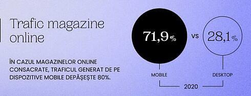 5285-raport-gpec-e-commerce-romania-2020-cumparaturi-online-de-56-miliarde-de-euro-in-crestere-cu-30-fata-de-2019.jpg